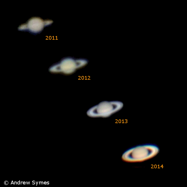 See Saturn With Naked Eye